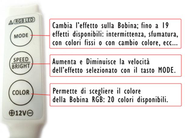 Mini Centralina RGB Led Strip Controller 12V 6A Fino 72W Per Bobina Striscia Led - KIT
