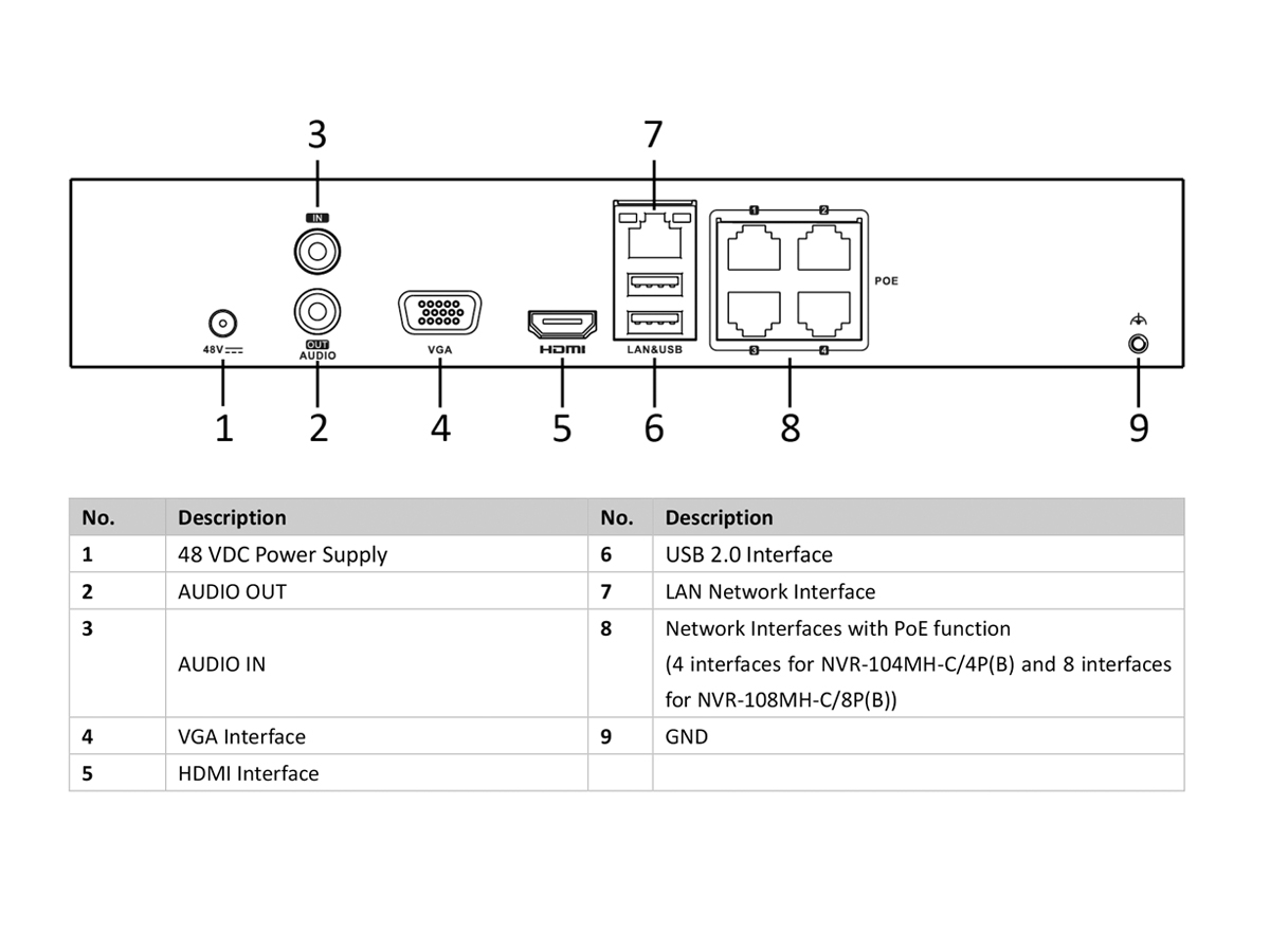 Videoregistratore NVR 4 Canali 4K HD 4CH@8Mpx Con Switch 4 Porte PoE H.265+ 40Mb